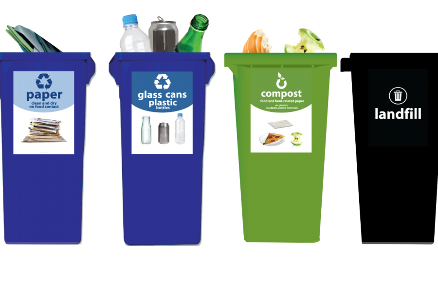 Getting started with recycling waste
